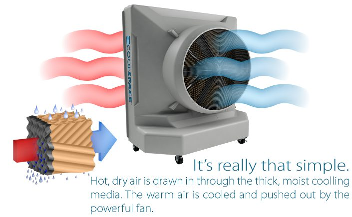 Cool Space Evaporative Coolers